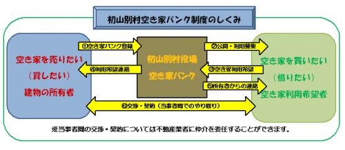 akiyab_furo